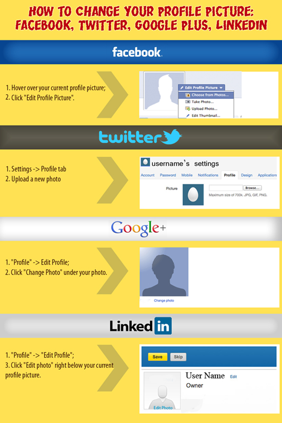 Change profile picture (Twitter, Facebook, Google Plus, LinkedIn)