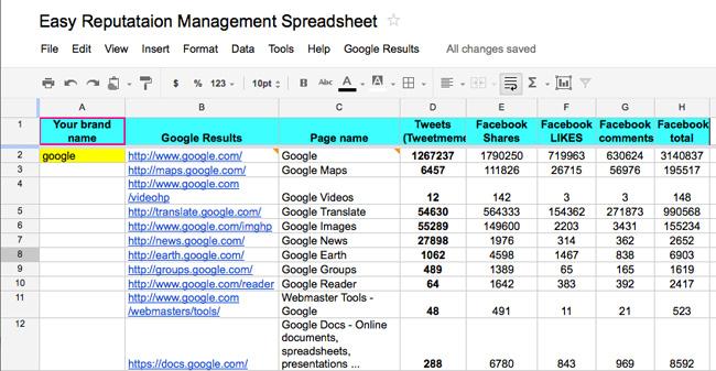 Reputation management spreadsheet