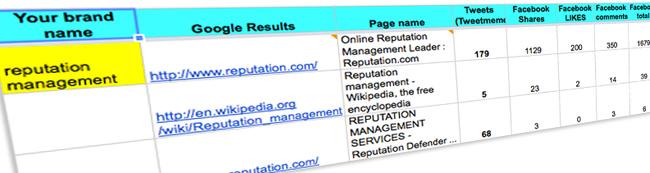 easy reputation management tool