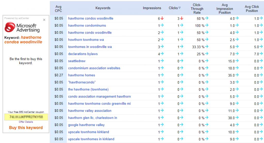 adCenter data integration into Bing Webmaster Tools