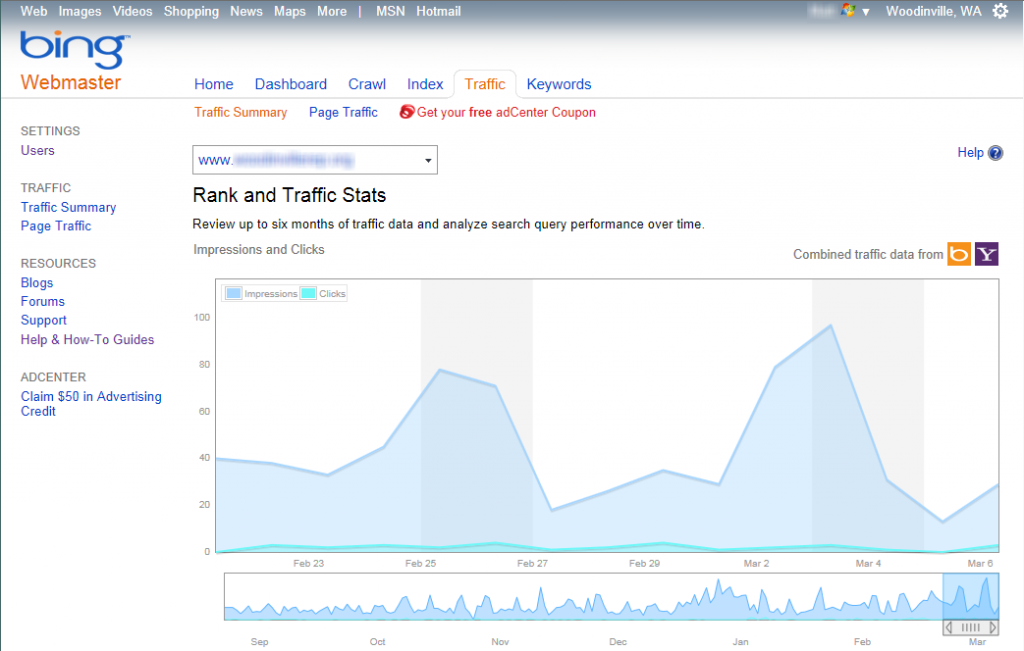 Rank and Traffic Stats screen in Bing Webmaster Tools