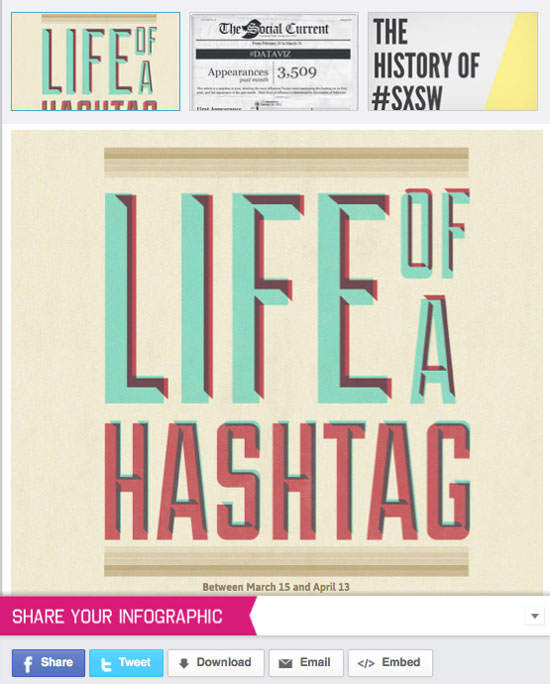 Life of Hashtag infographic