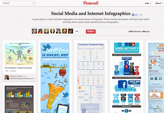 Social Media and Internet Infographics