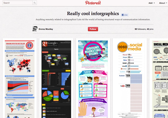Really cool inforgraphics