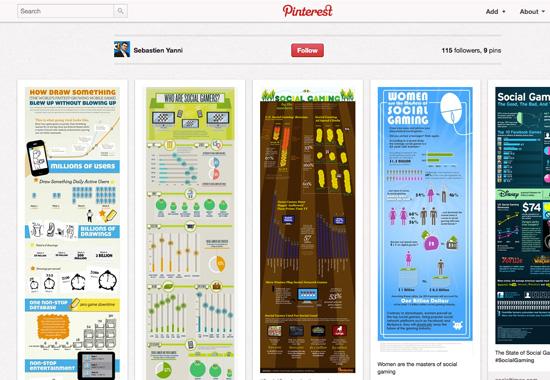 Social Gaming Infographics