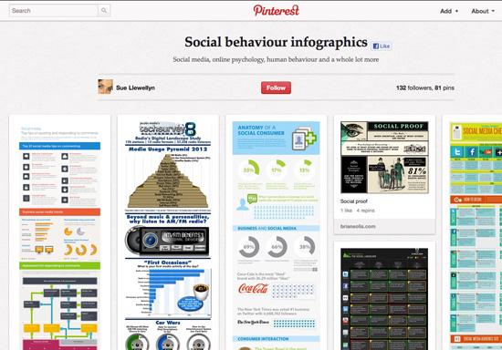 Social Behaviour Infographics