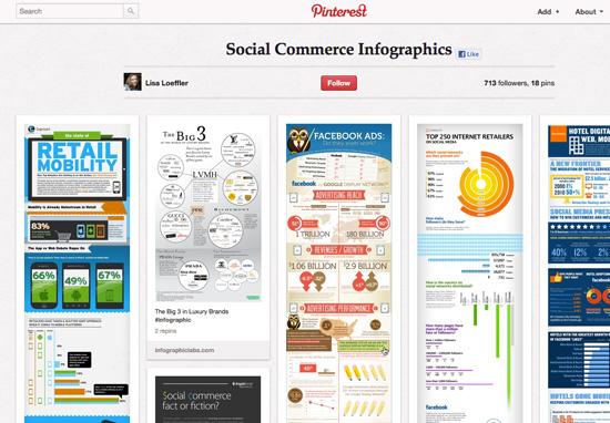 Social Commerce Infographics