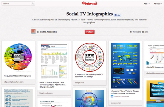 Social TV Infographics