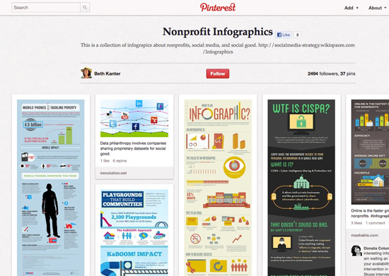 infograpics about social good
