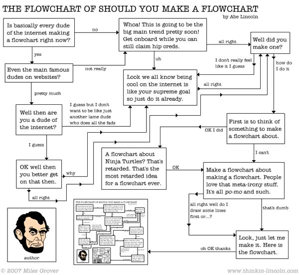 Should I Make A Flowchart?