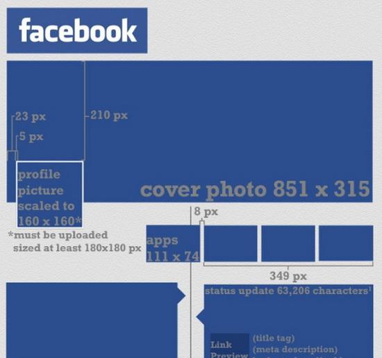 Social Media Image Cheatsheet