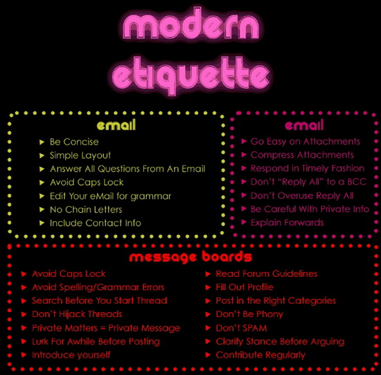 Modern Etiquette