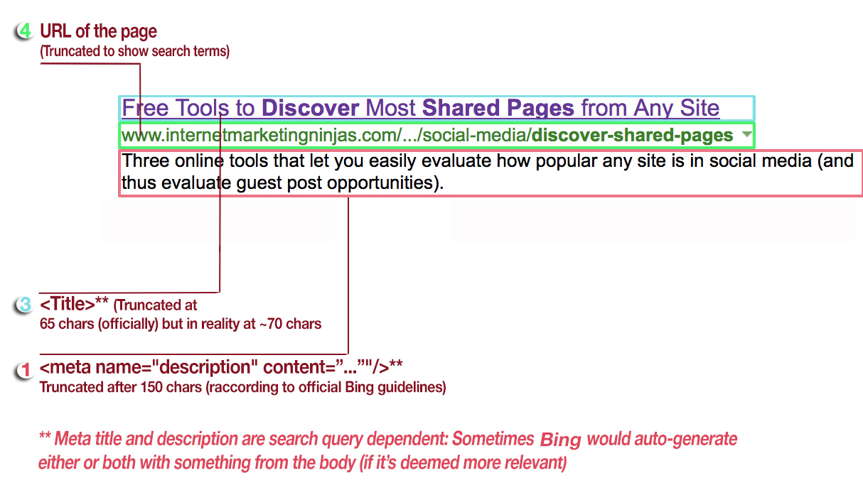 Bing search snippet