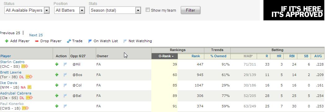 Yahoo! Sports Fantasy Baseball Players List