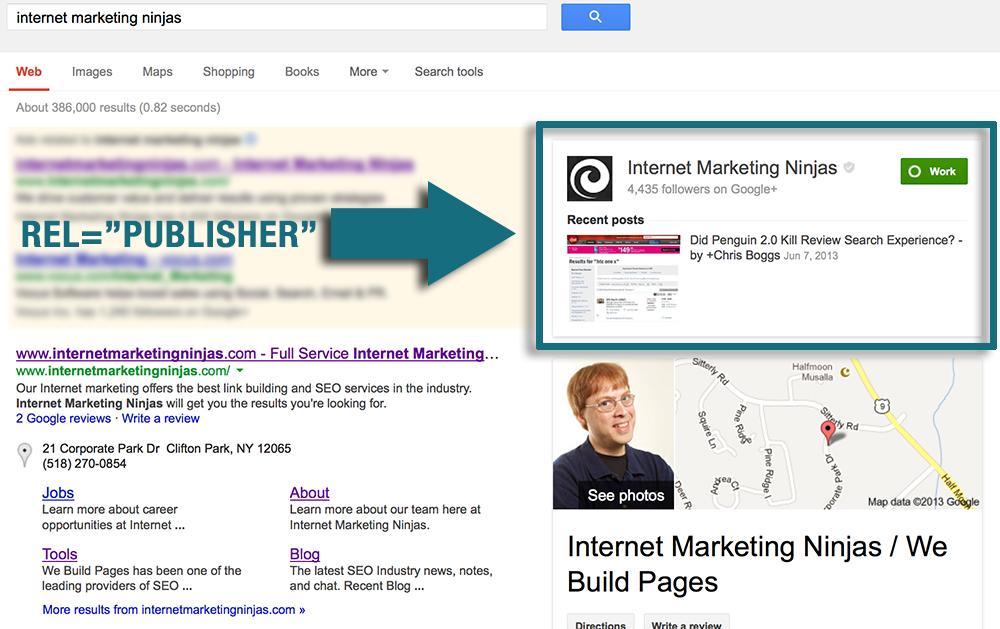 """rel=""""publisher"""""""