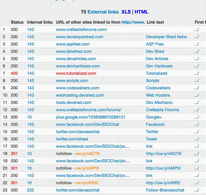 Online Crawl Tool + Google Sitemap Generator