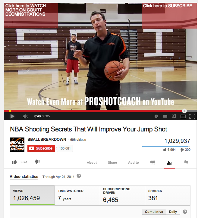 This video has calls to action to subscribe and encourages viewers to see more of their videos. They achieved a 0.63% conversion rate, which is pretty good by Youtube standards.