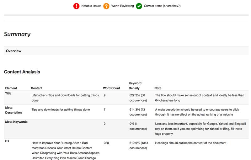 Web Page SEO Analysis Tool