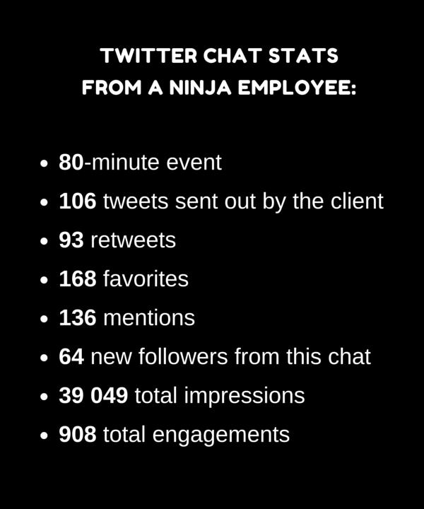 Twitter chat stats - Internet Marketing Ninjas