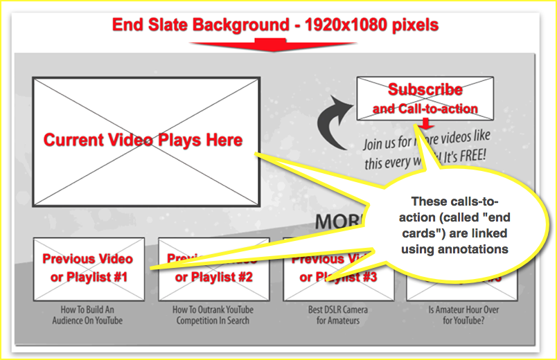End cards / annotations