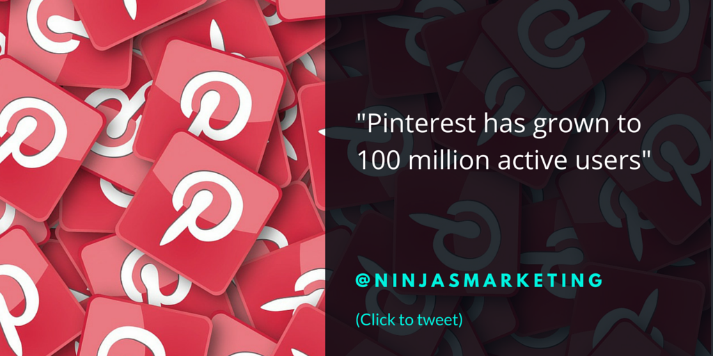Pinterest has grown to 100 million active users