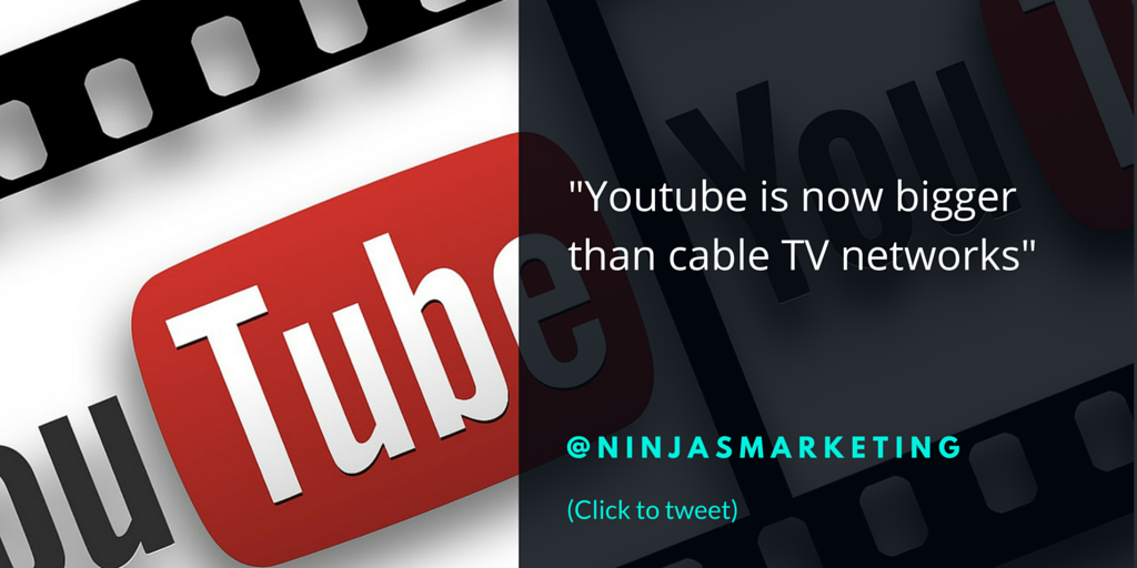 Youtube is now bigger than cable TV networks
