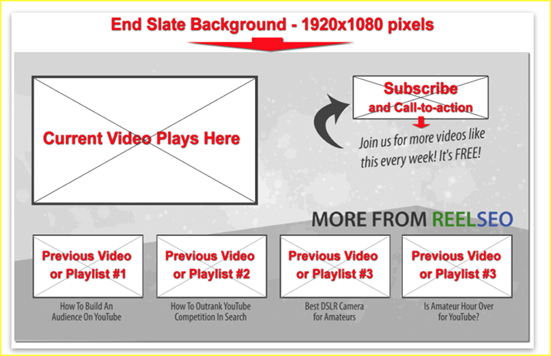 The free end cards template