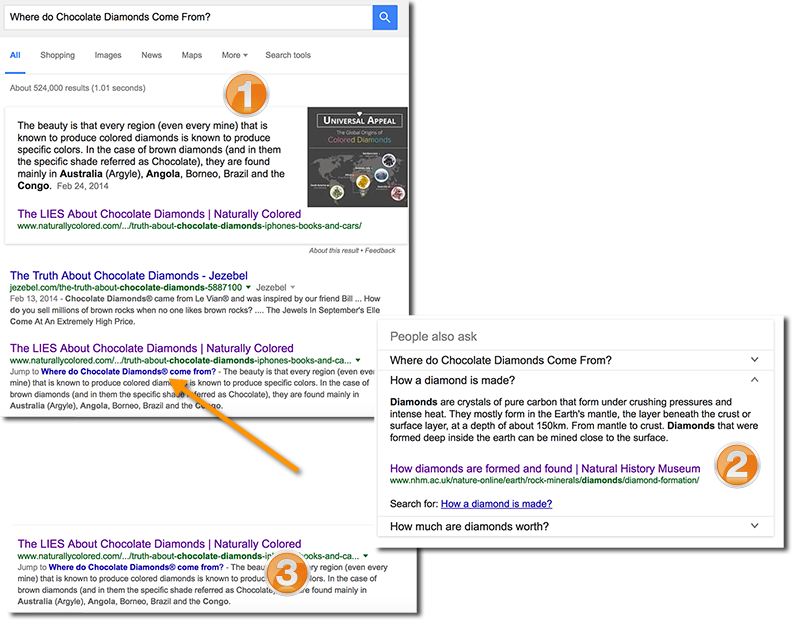 """Google's """"People Also Ask"""" (Related Questions)"""