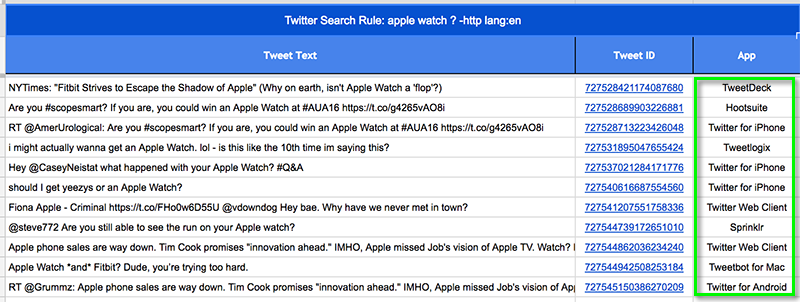 Twitter Archiver: Which Twitter App a Tweet Was Sent From