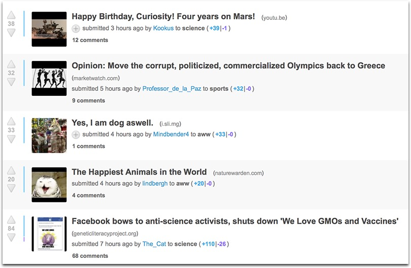5 New Sites that Evolve the Concepts of Reddit