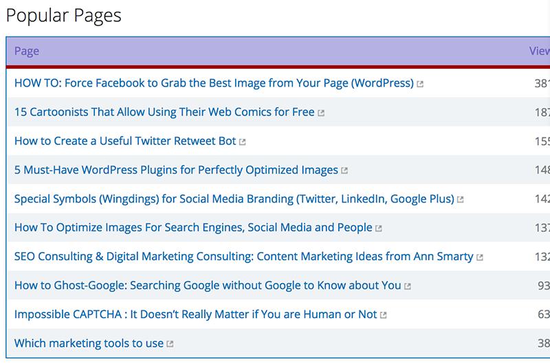 Sumome Google Analytics Dashboard