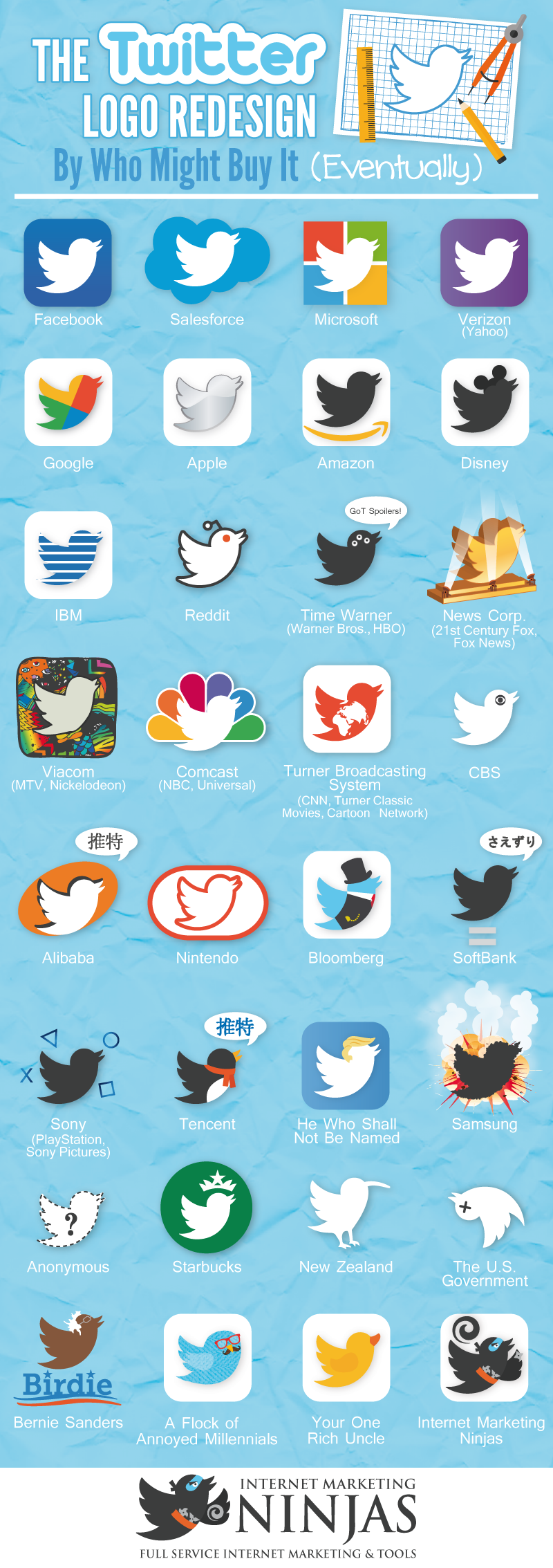 The Twitter Logo Redesign By Who Might Buy It (Eventually)