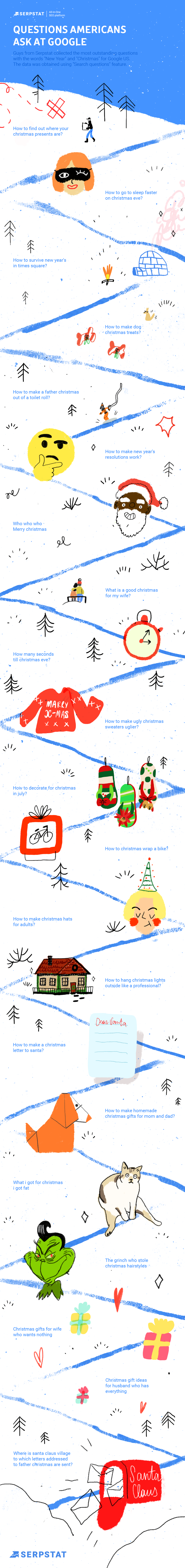 Infographic: Questions Americans Asked Google on Christmas Eve in 2017