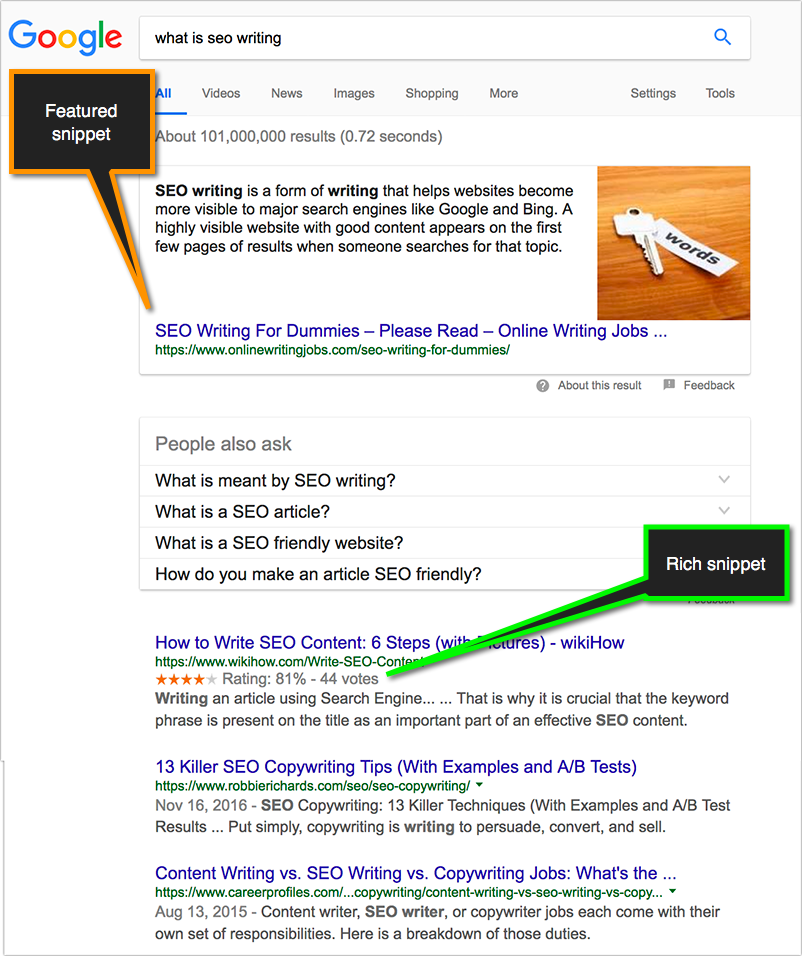 Featured snippets vs rich snippets